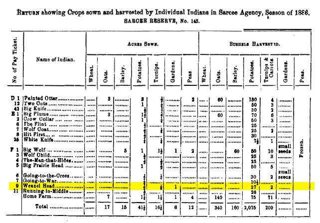1886a296-produce